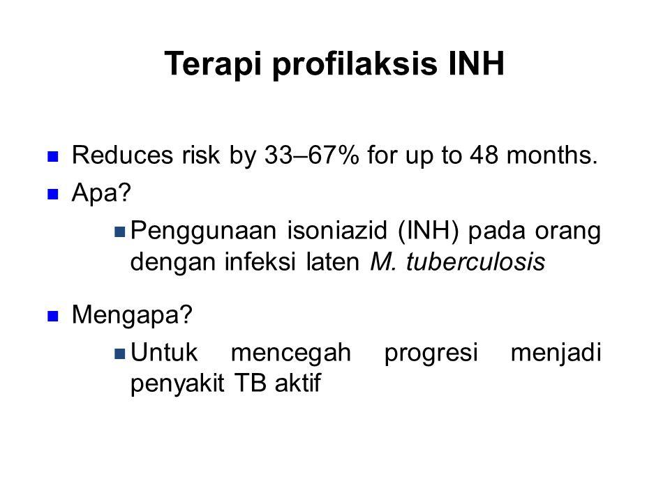 Terapi profilaksis INH