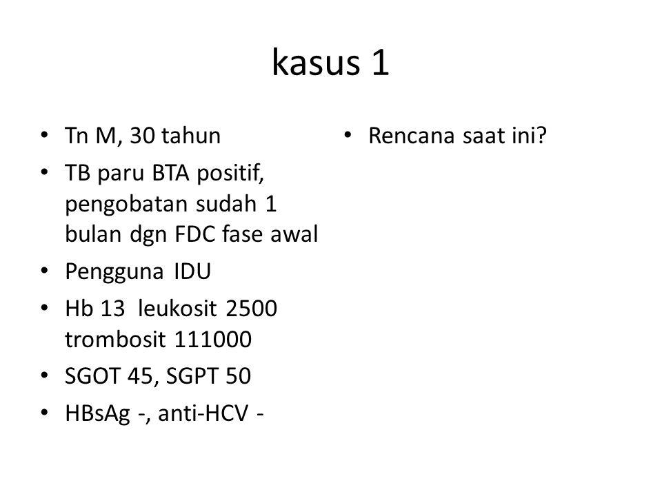 kasus 1 Tn M, 30 tahun. TB paru BTA positif, pengobatan sudah 1 bulan dgn FDC fase awal. Pengguna IDU.