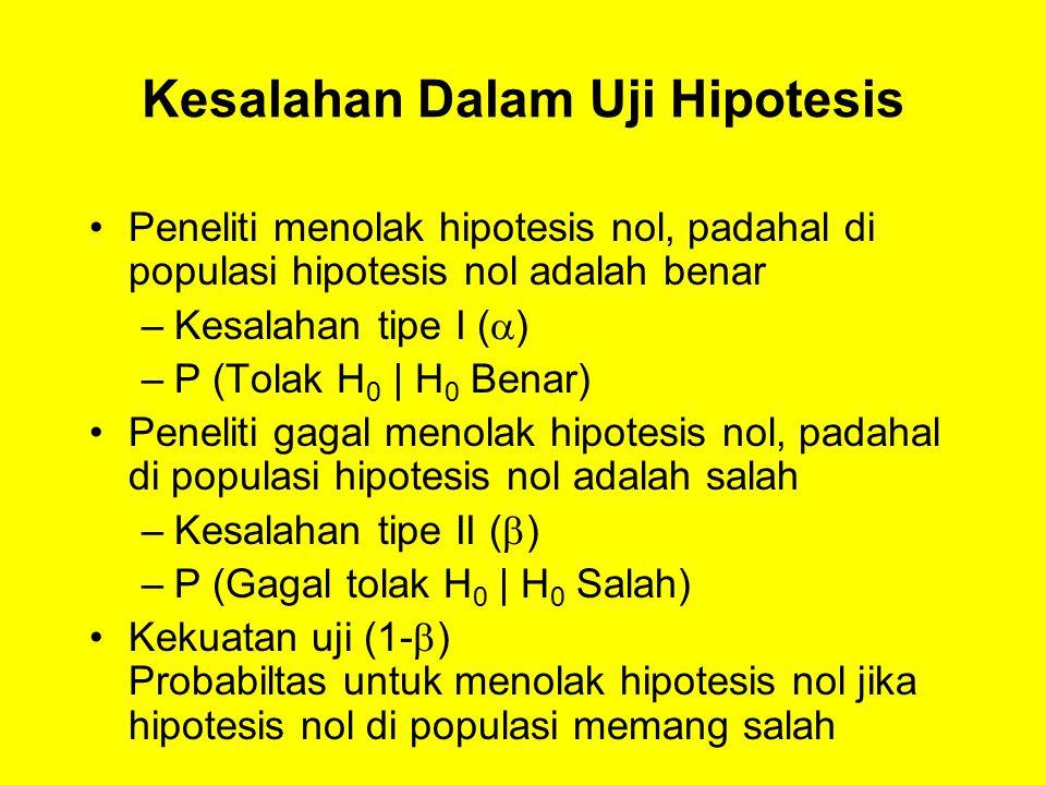 Kesalahan Dalam Uji Hipotesis