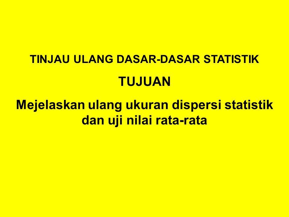 Mejelaskan ulang ukuran dispersi statistik dan uji nilai rata-rata