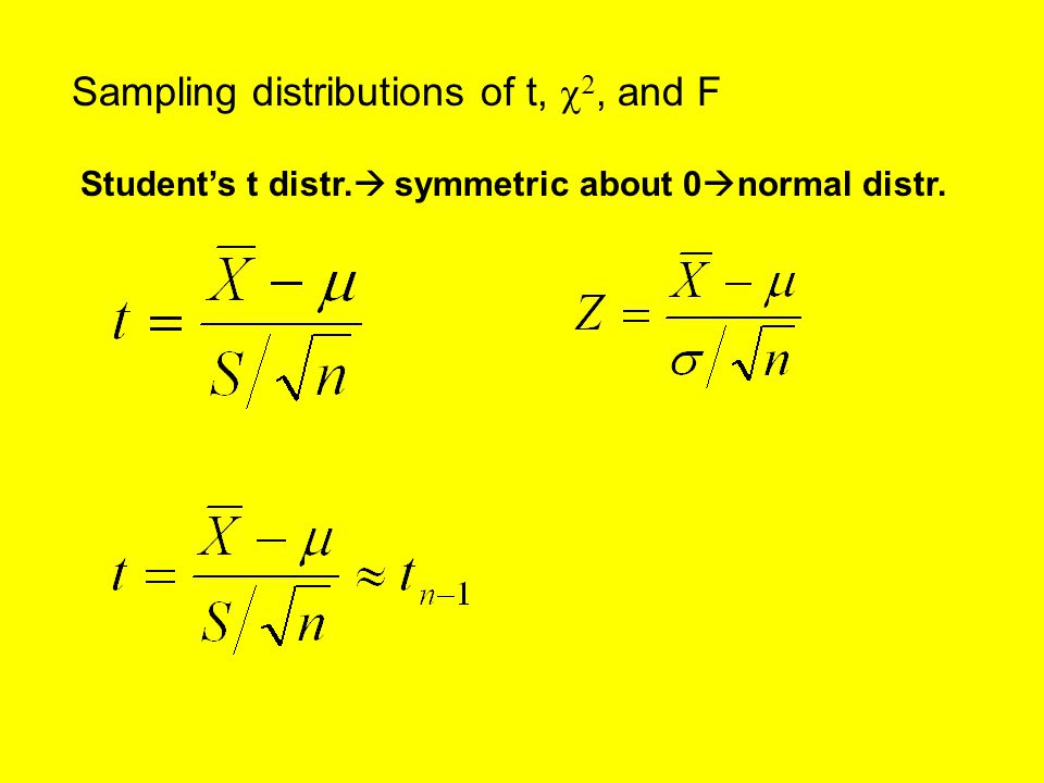 Sampling distributions of t, c2, and F