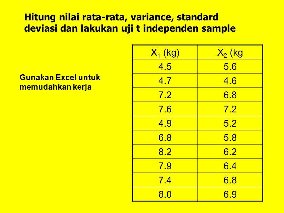 Hitung nilai rata-rata, variance, standard deviasi dan lakukan uji t independen sample