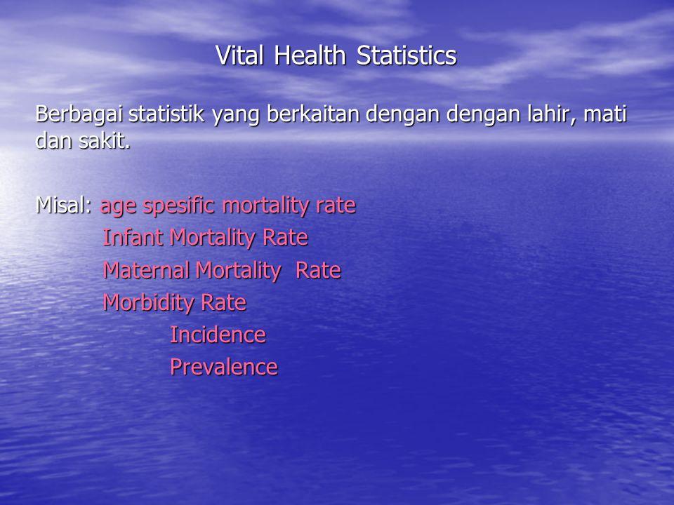 Vital Health Statistics