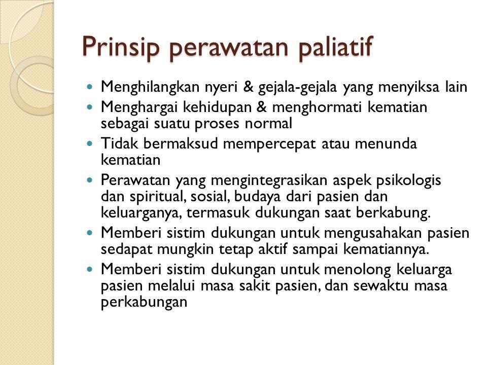 Prinsip perawatan paliatif