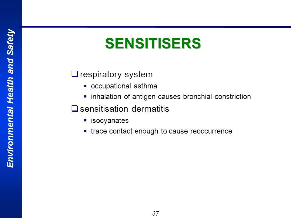 SENSITISERS respiratory system sensitisation dermatitis