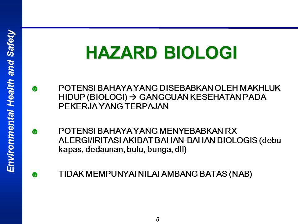 HAZARD BIOLOGI POTENSI BAHAYA YANG DISEBABKAN OLEH MAKHLUK HIDUP (BIOLOGI)  GANGGUAN KESEHATAN PADA PEKERJA YANG TERPAJAN.
