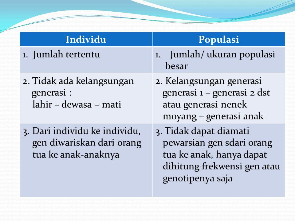 Individu Populasi. 1. Jumlah tertentu. Jumlah/ ukuran populasi. besar. 2. Tidak ada kelangsungan generasi :