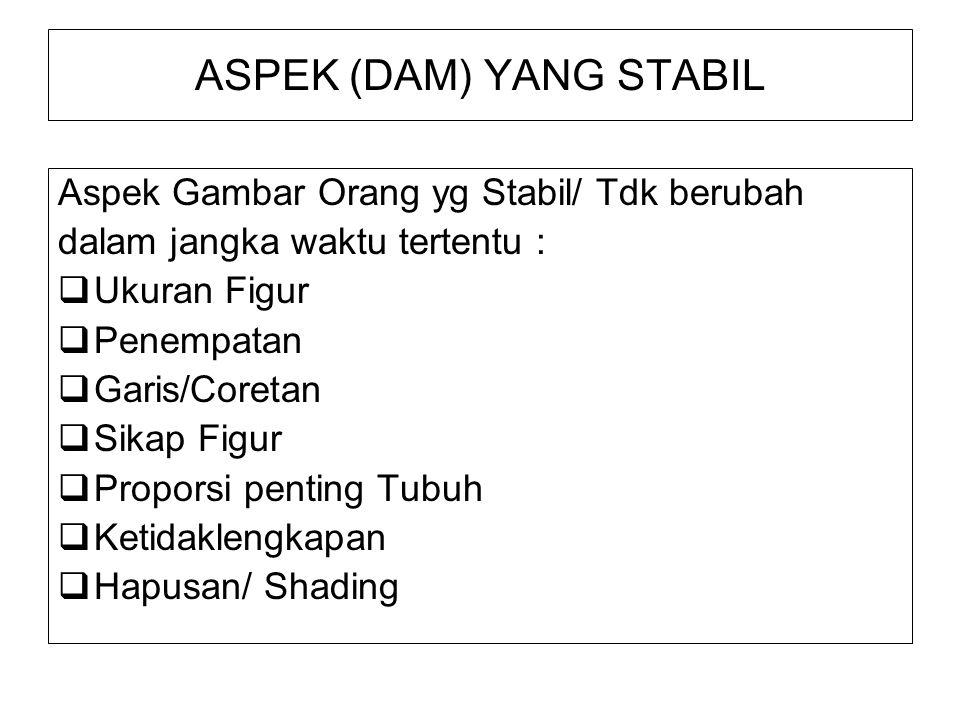 ASPEK (DAM) YANG STABIL