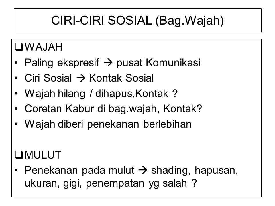 CIRI-CIRI SOSIAL (Bag.Wajah)