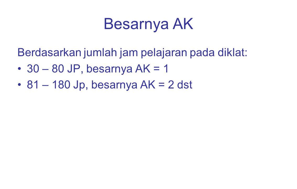 Besarnya AK Berdasarkan jumlah jam pelajaran pada diklat: