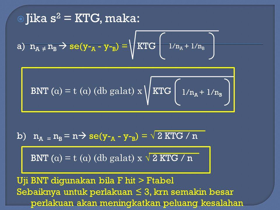 Jika s2 = KTG, maka: a) nA ≠ nB  se(y-A - y-B) = KTG