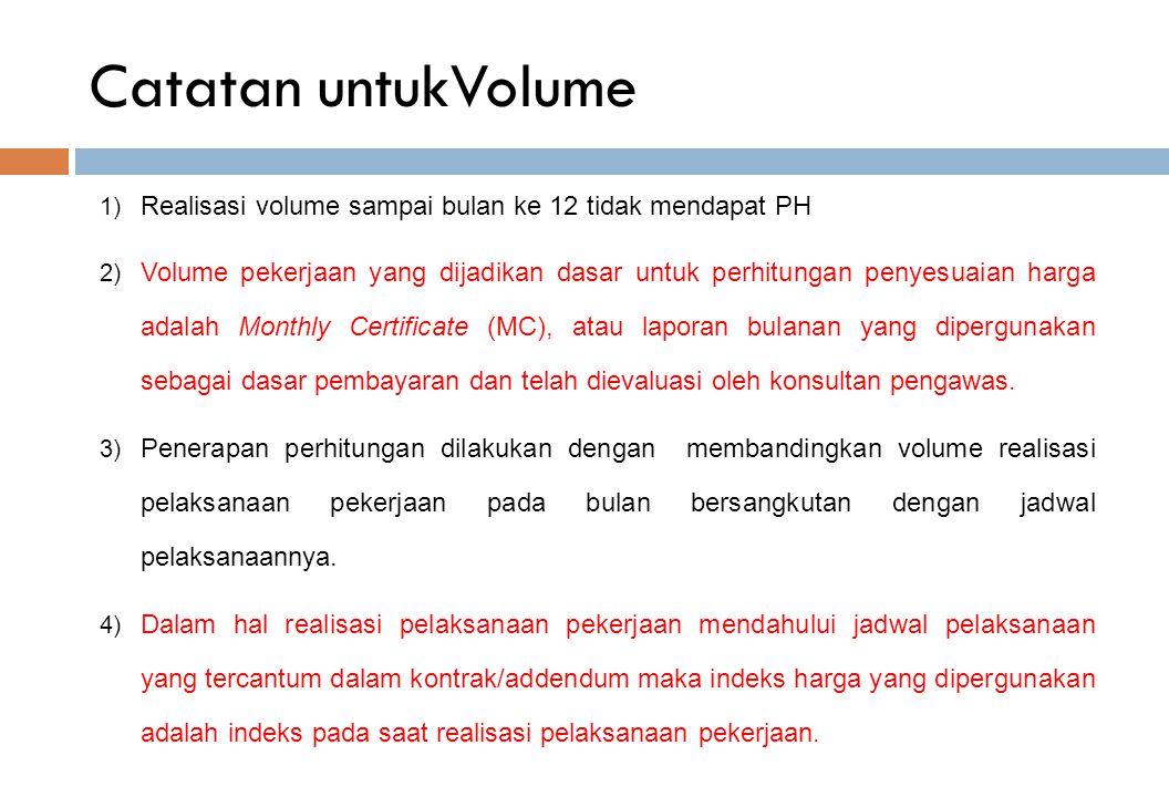 Catatan untukVolume Realisasi volume sampai bulan ke 12 tidak mendapat PH.