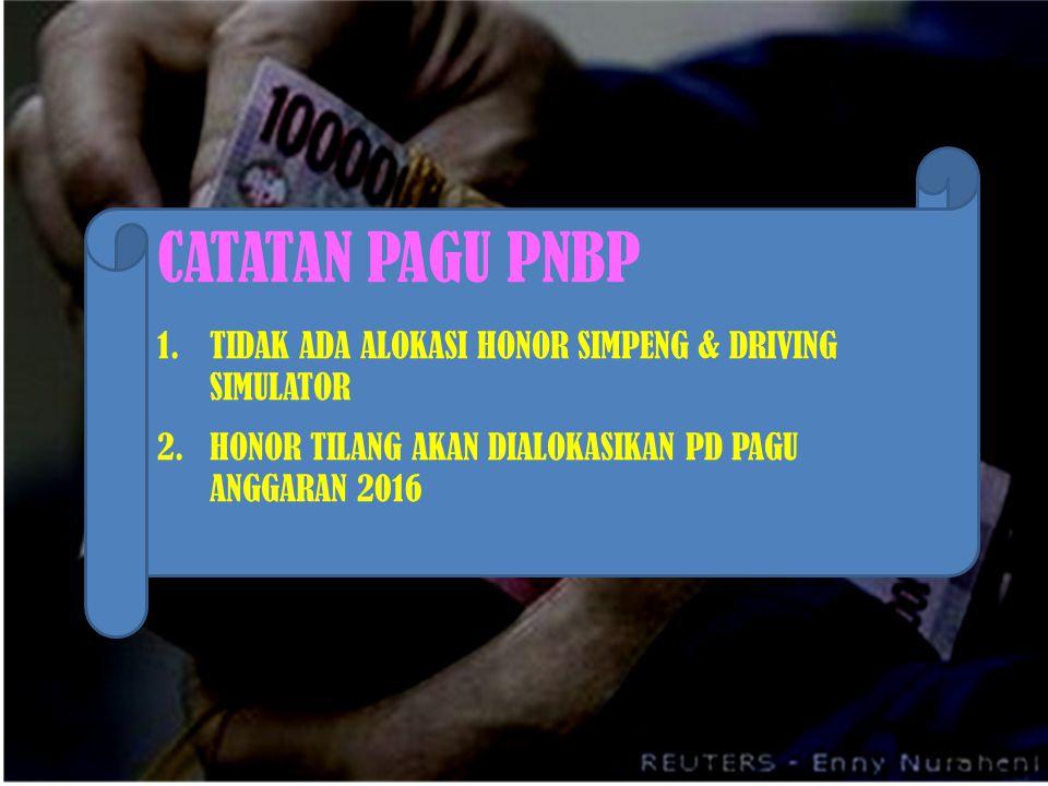 CATATAN PAGU PNBP TIDAK ADA ALOKASI HONOR SIMPENG & DRIVING SIMULATOR