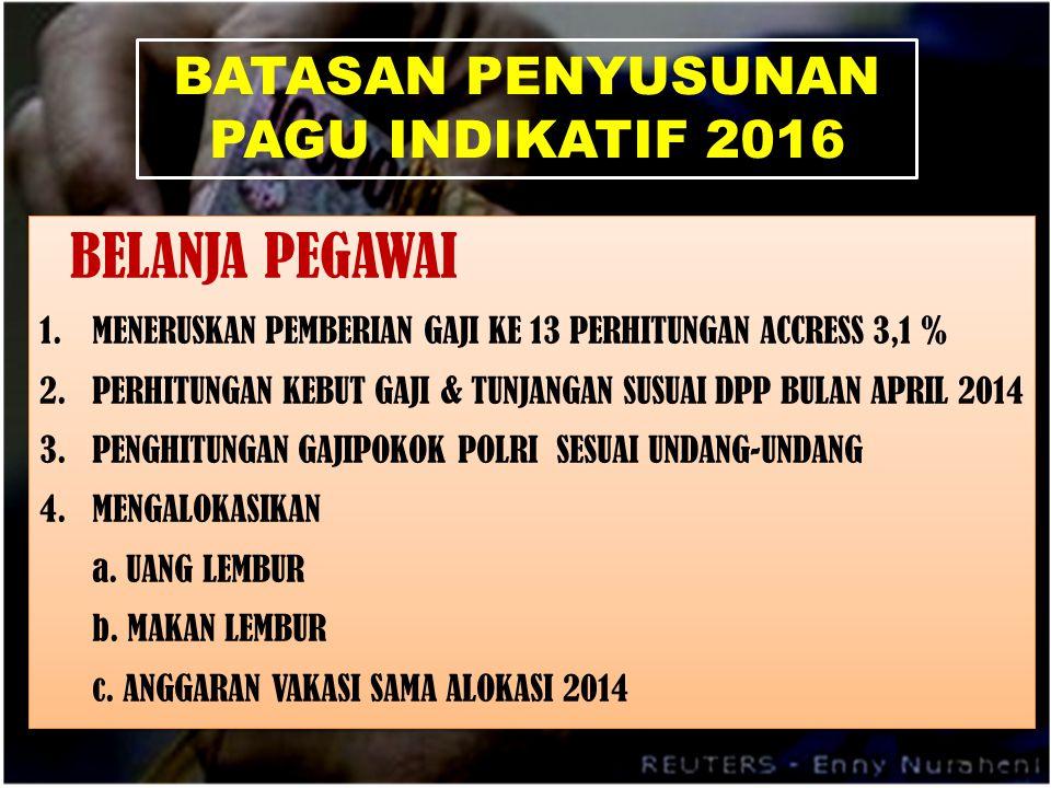 BELANJA PEGAWAI BATASAN PENYUSUNAN PAGU INDIKATIF 2016