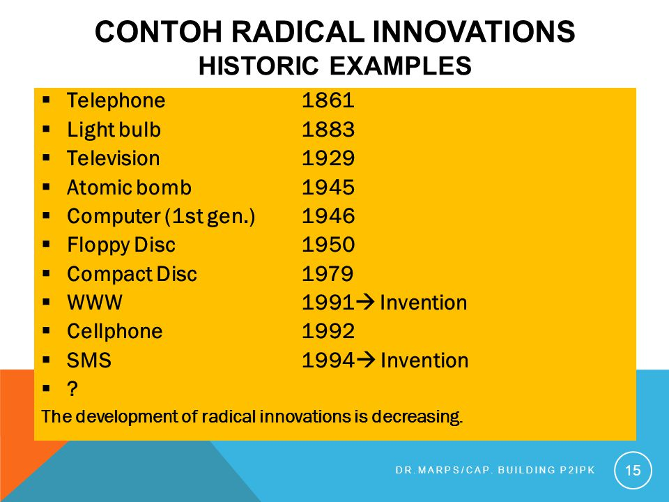 CONTOH Radical Innovations historic examples