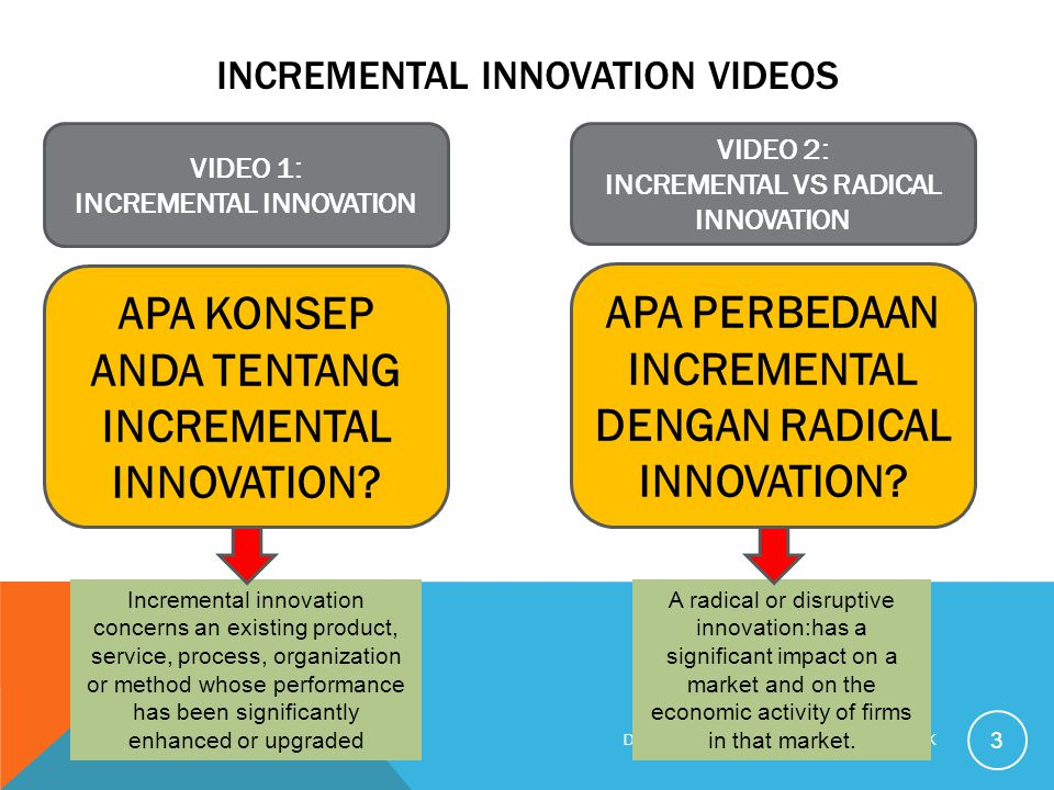 Incremental innovation videos