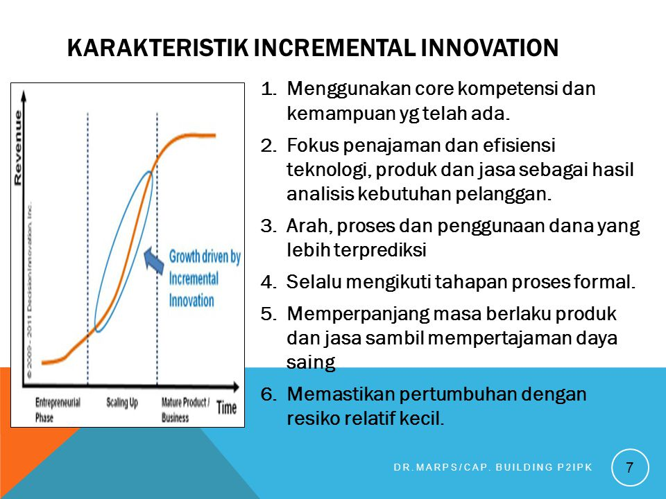 KARAKTERISTIK INCREMENTAL INNOVATION
