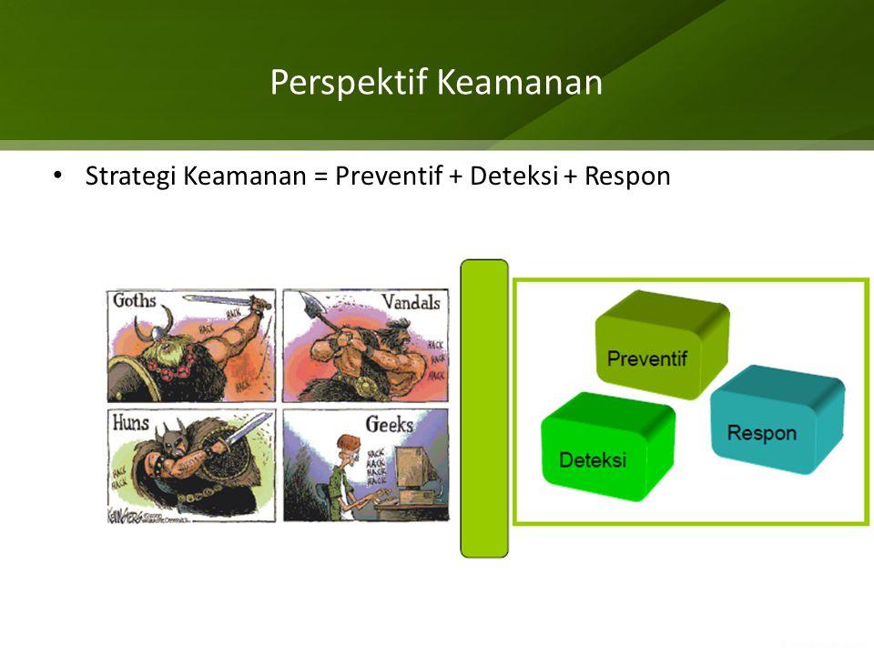 Perspektif Keamanan Strategi Keamanan = Preventif + Deteksi + Respon