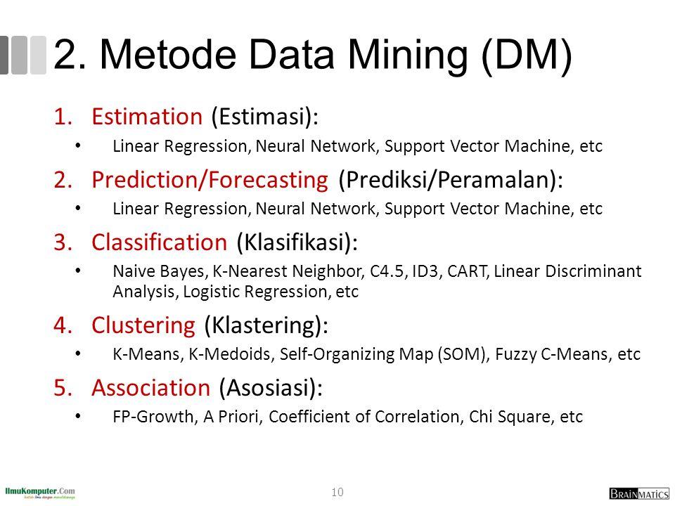 2. Metode Data Mining (DM)