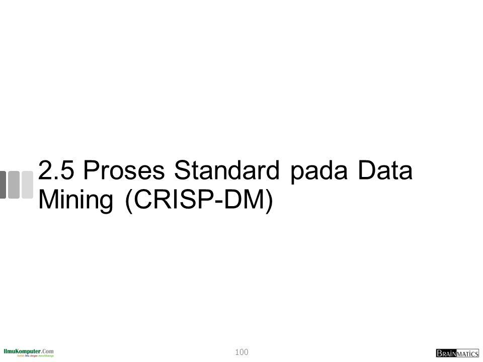 2.5 Proses Standard pada Data Mining (CRISP-DM)