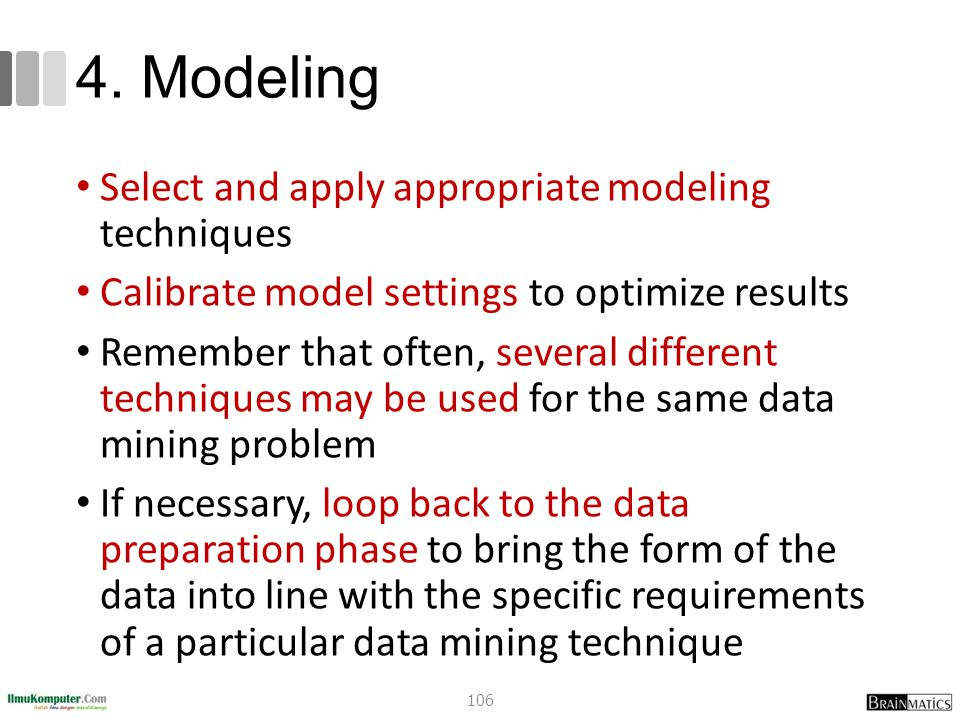 4. Modeling Select and apply appropriate modeling techniques