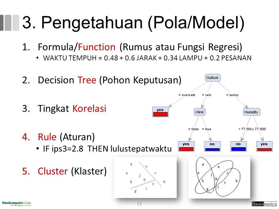 3. Pengetahuan (Pola/Model)