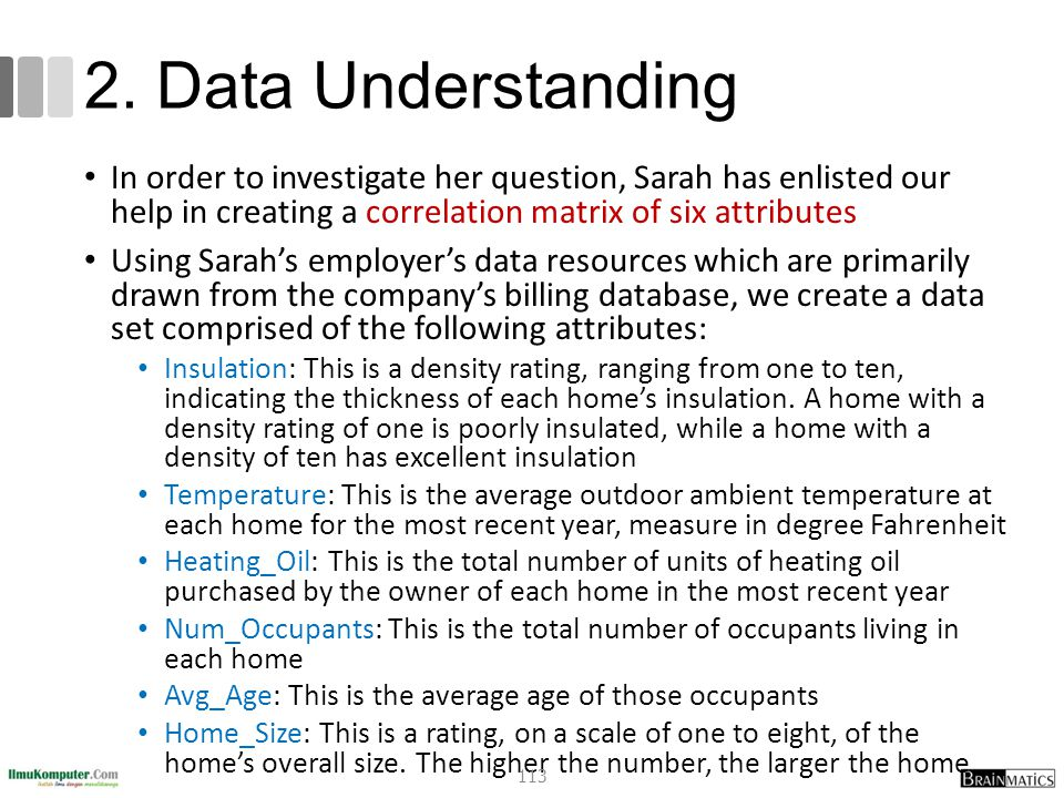 2. Data Understanding In order to investigate her question, Sarah has enlisted our help in creating a correlation matrix of six attributes.
