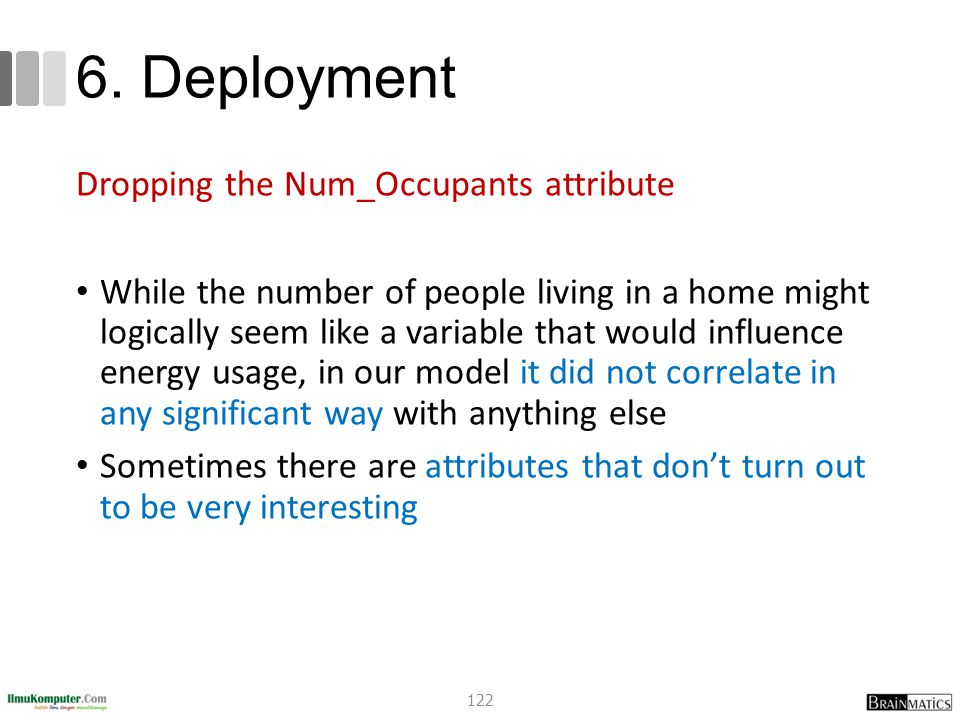 6. Deployment Dropping the Num_Occupants attribute