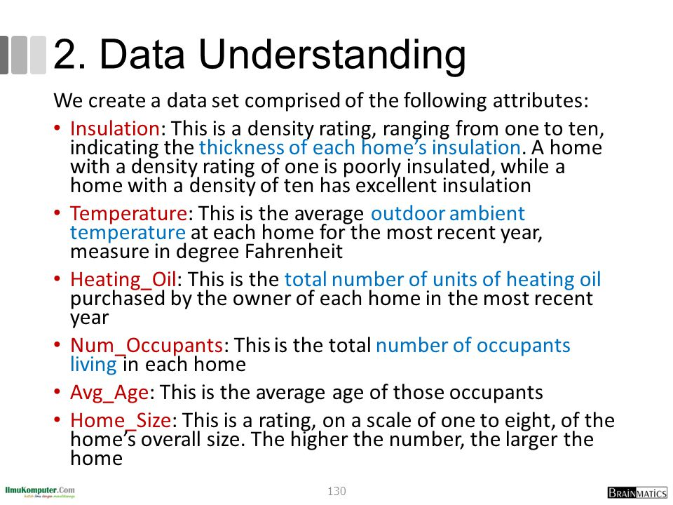 2. Data Understanding We create a data set comprised of the following attributes: