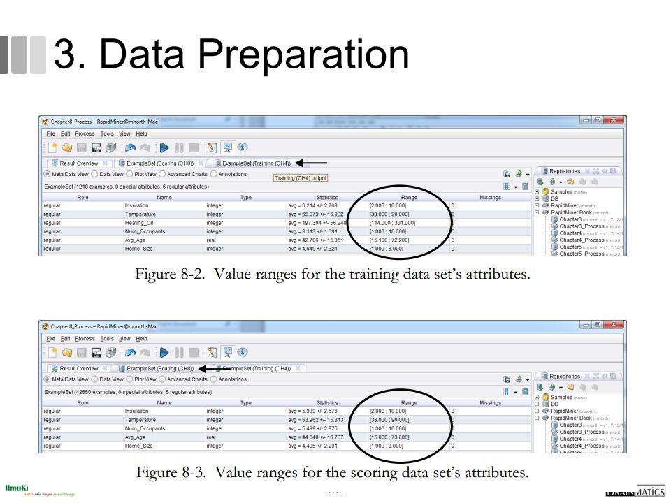 3. Data Preparation