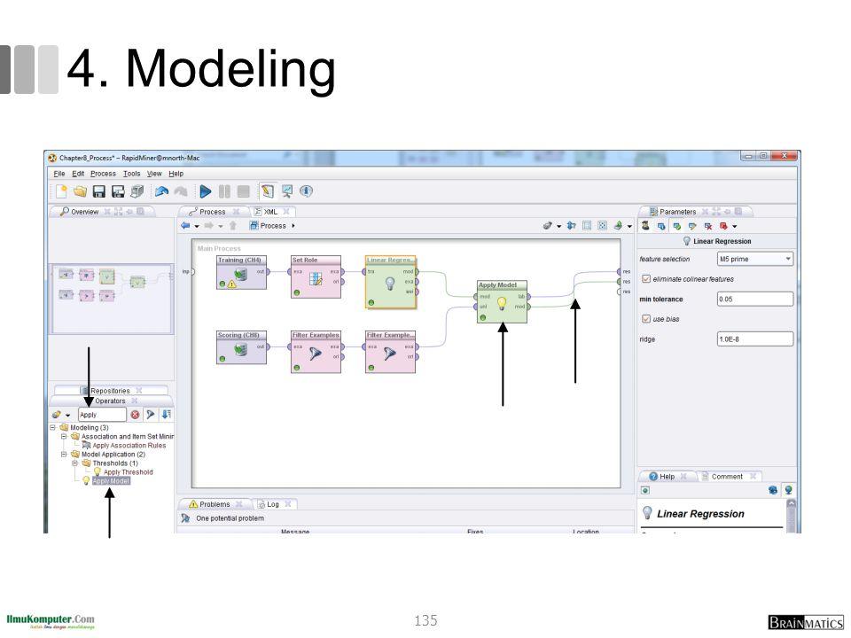 4. Modeling