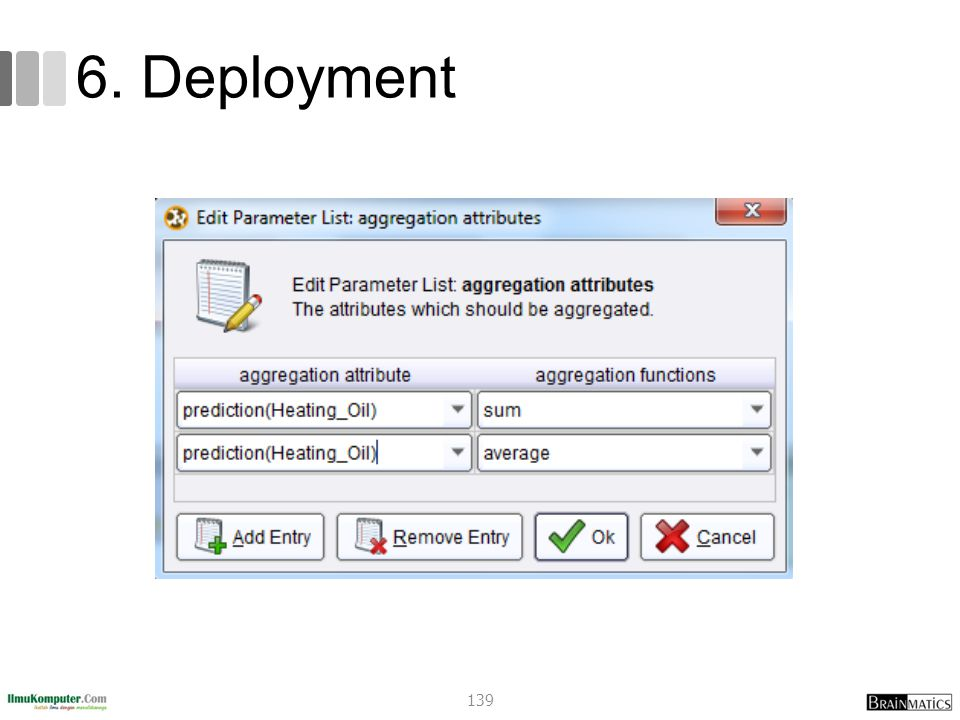6. Deployment