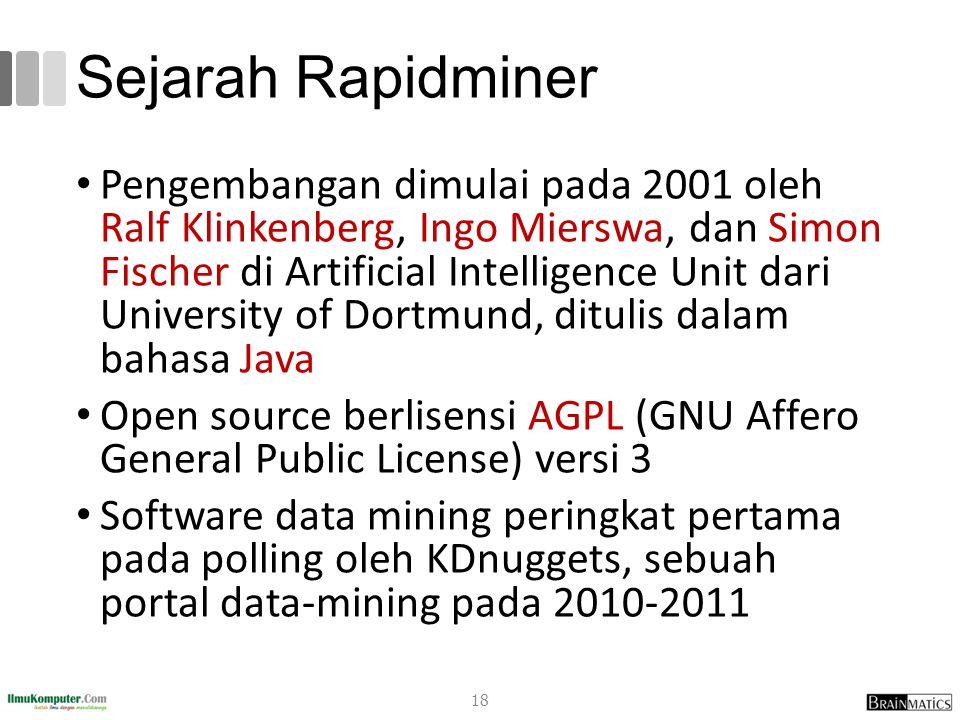 Sejarah Rapidminer