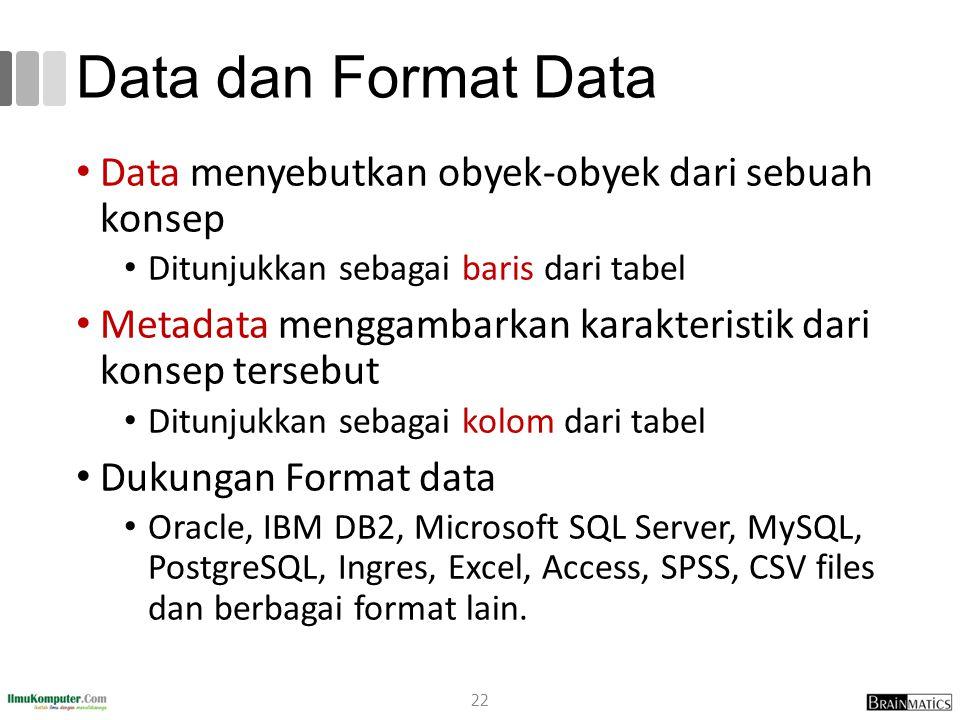 Data dan Format Data Data menyebutkan obyek-obyek dari sebuah konsep