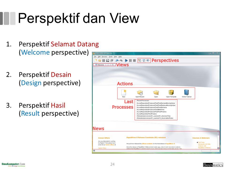 Perspektif dan View Perspektif Selamat Datang (Welcome perspective)