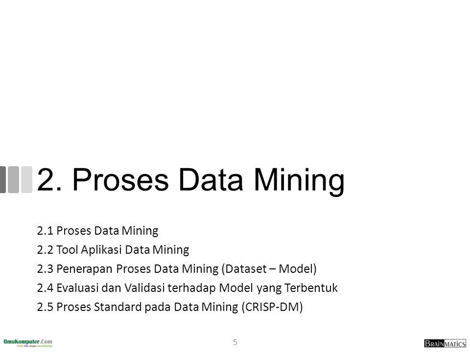 2. Proses Data Mining 2.1 Proses Data Mining