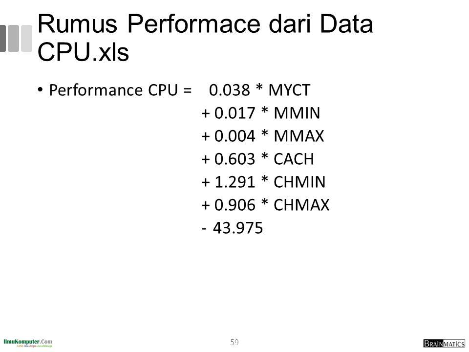 Rumus Performace dari Data CPU.xls