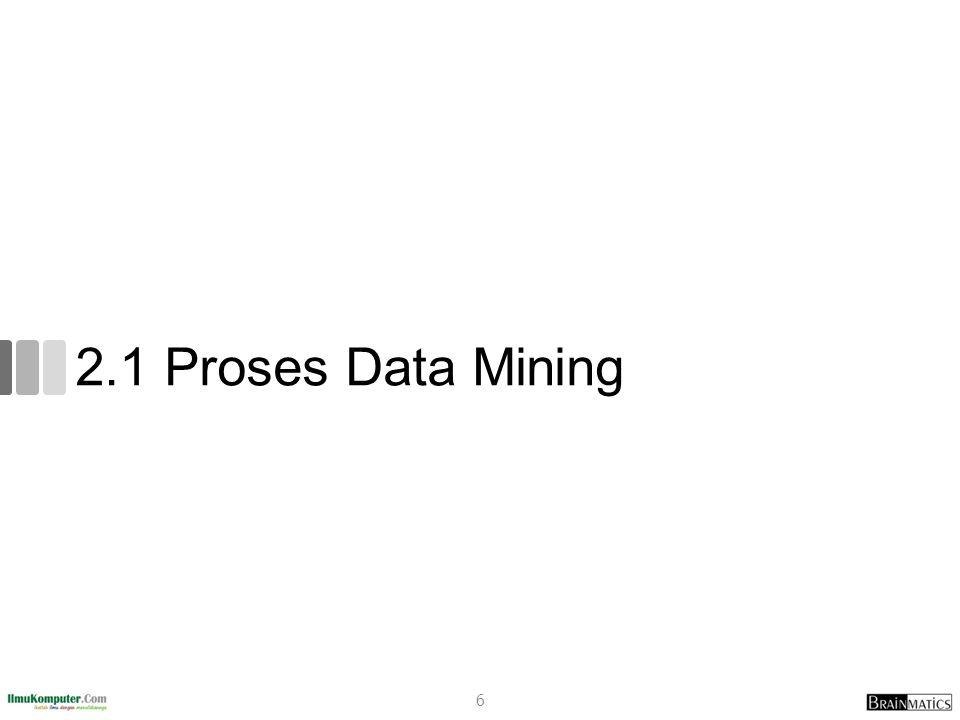 2.1 Proses Data Mining