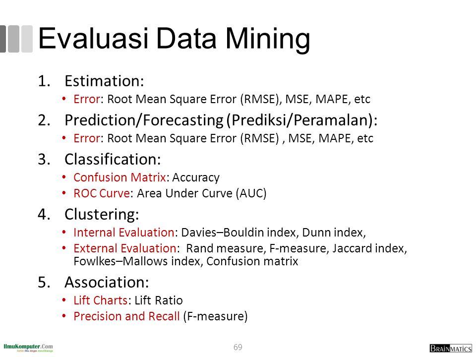 Evaluasi Data Mining Estimation: