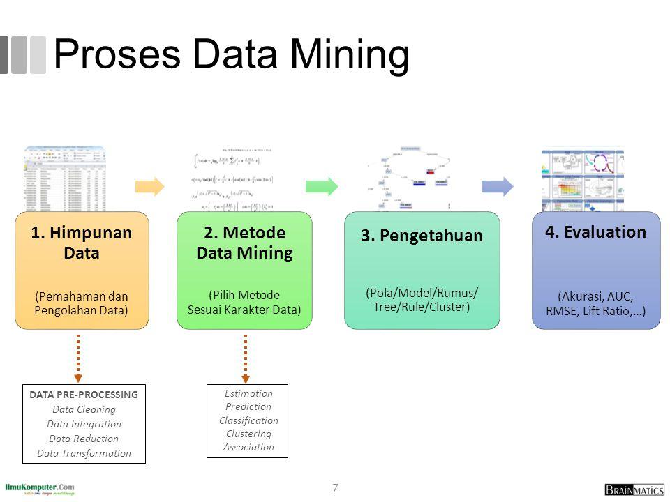 Proses Data Mining (Akurasi, AUC, RMSE, Lift Ratio,…) 1. Himpunan Data