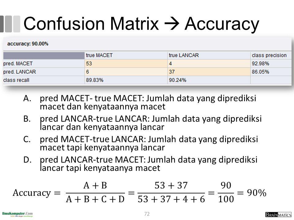 Confusion Matrix  Accuracy