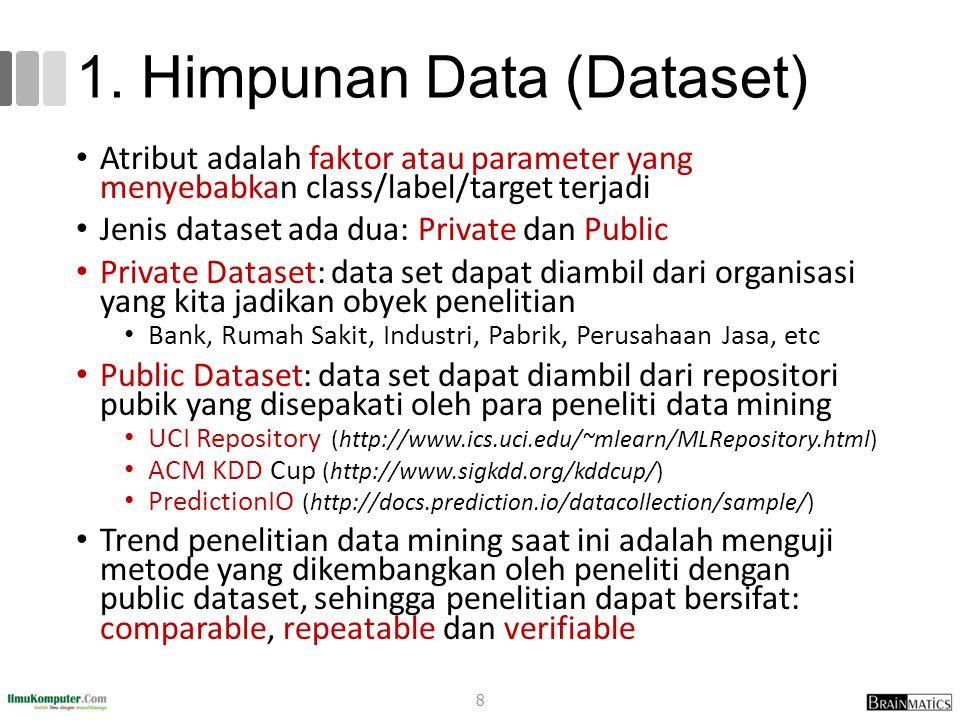 1. Himpunan Data (Dataset)