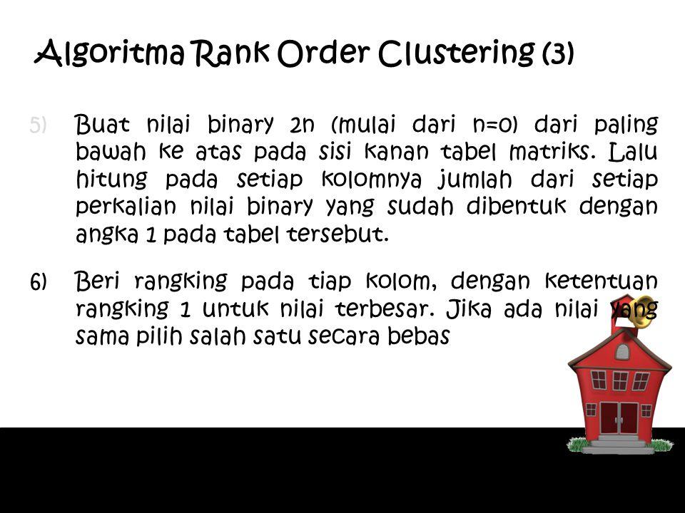 Algoritma Rank Order Clustering (3)