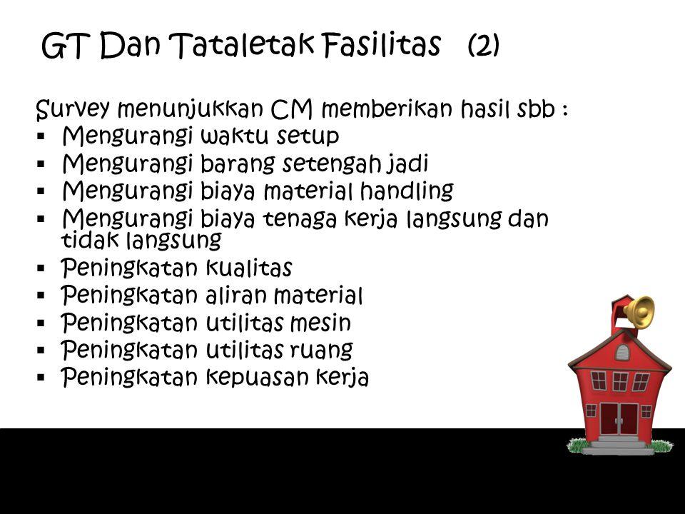 GT Dan Tataletak Fasilitas (2)