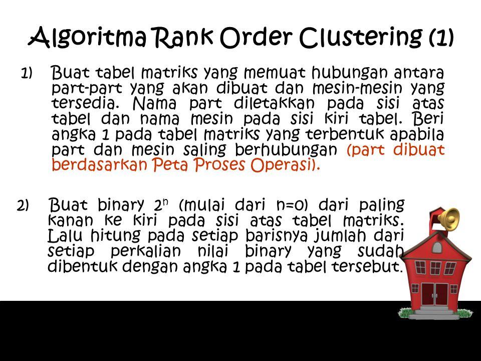 Algoritma Rank Order Clustering (1)