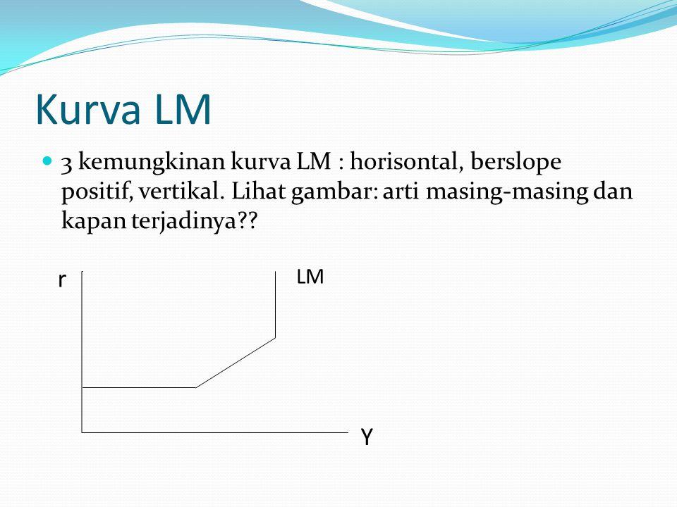 Kurva LM 3 kemungkinan kurva LM : horisontal, berslope positif, vertikal. Lihat gambar: arti masing-masing dan kapan terjadinya