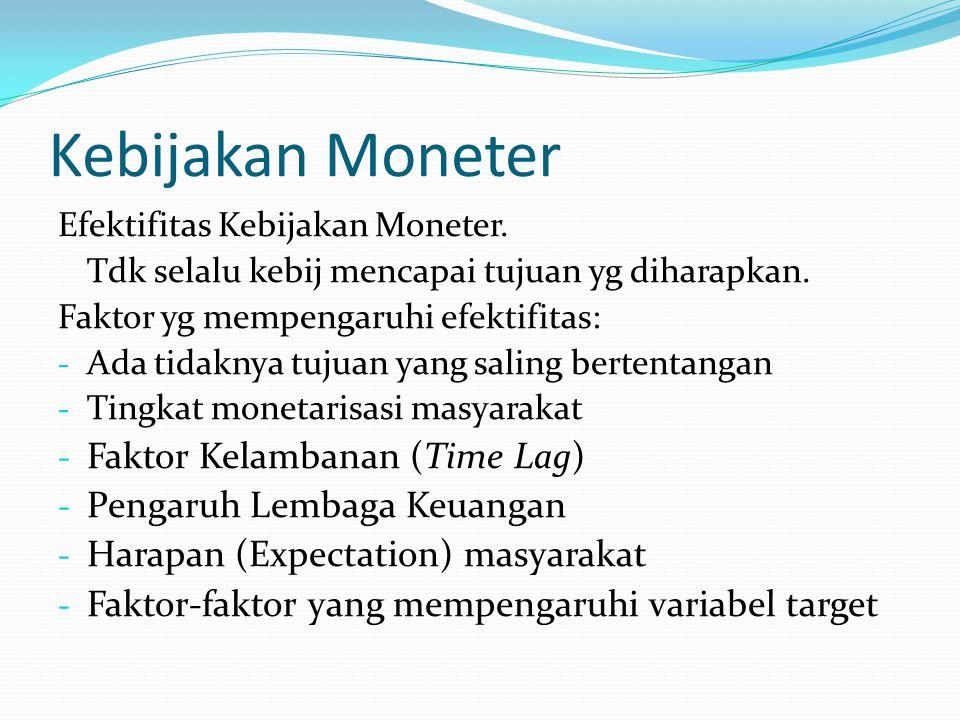 Kebijakan Moneter Faktor Kelambanan (Time Lag)