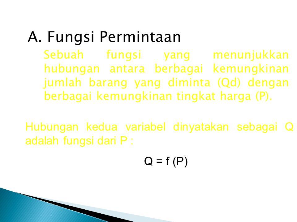 A. Fungsi Permintaan