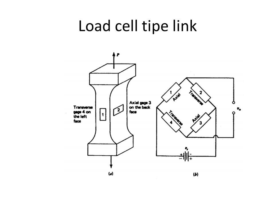 Load cell tipe link