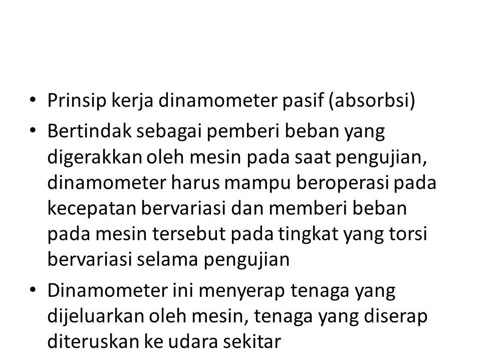 Prinsip kerja dinamometer pasif (absorbsi)